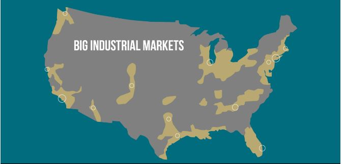 Big Industrial Markets